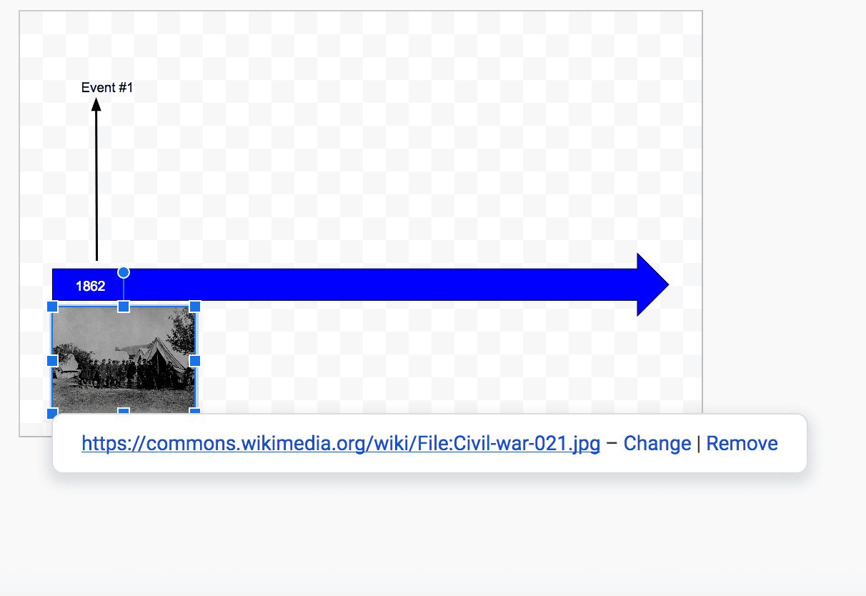 Historical timeline images
