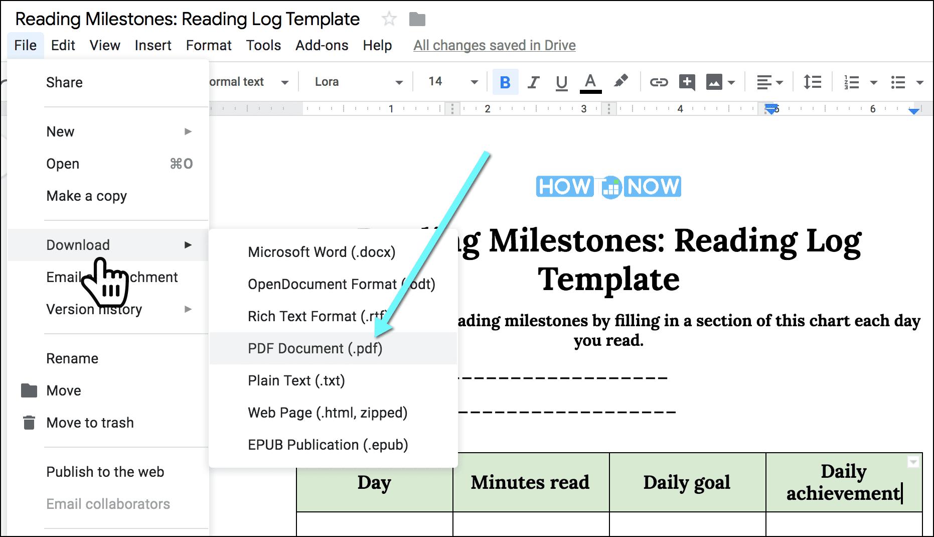 Reading milestones