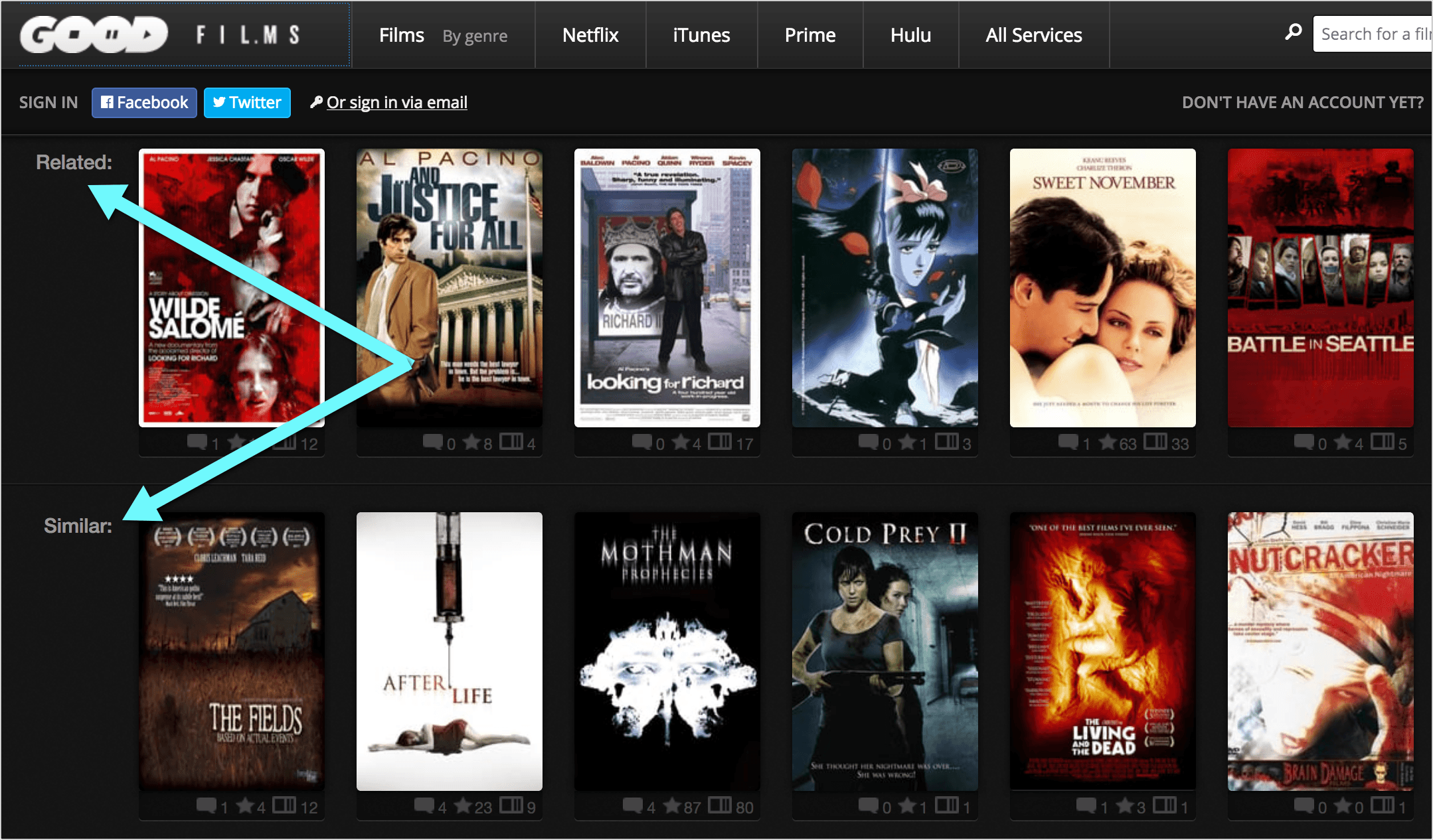 Goodreads for Movies: How to Find Movies to Watch When You're Bored