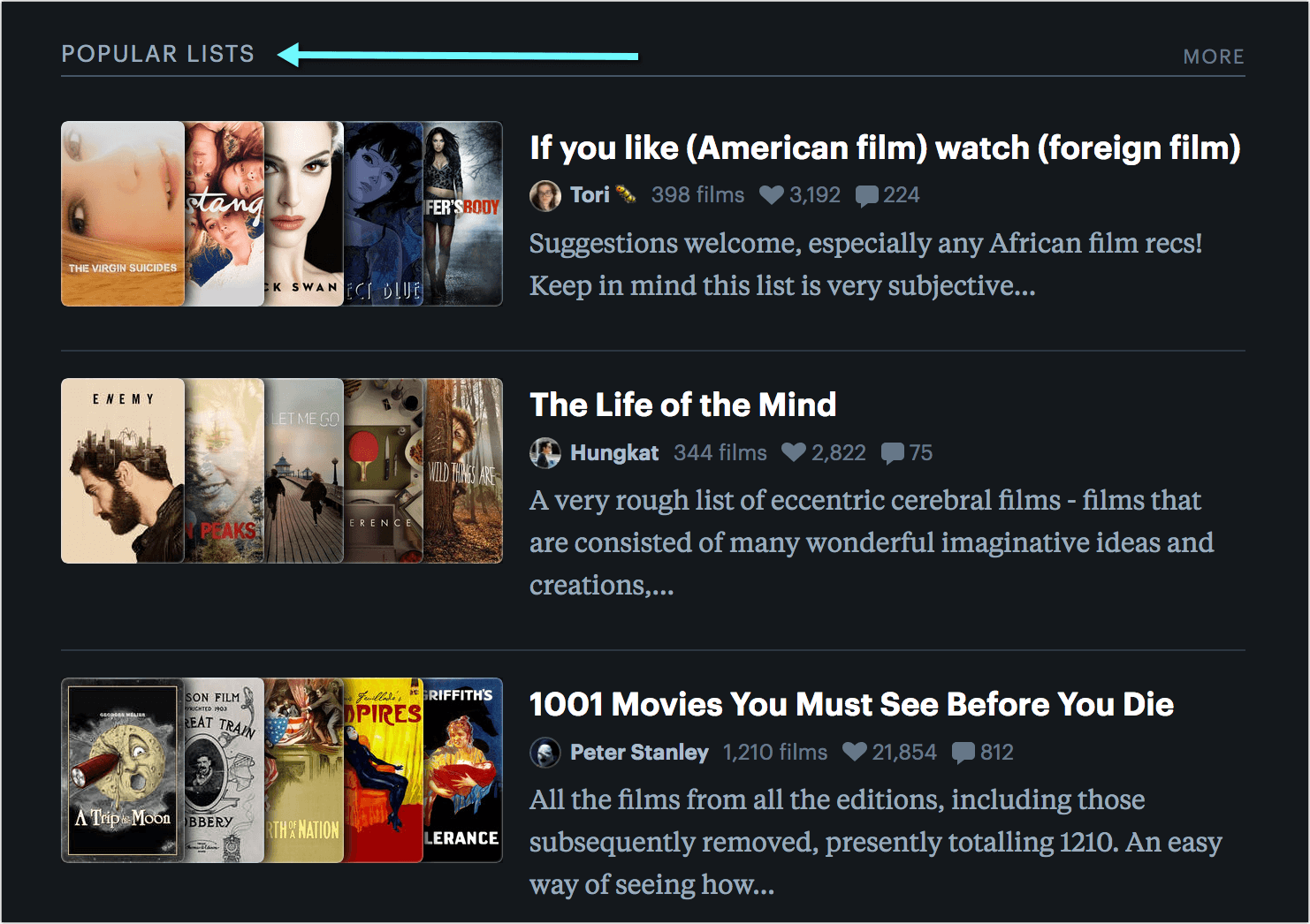 Letterboxd Goodreads for Movies